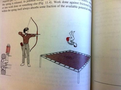8-Archery