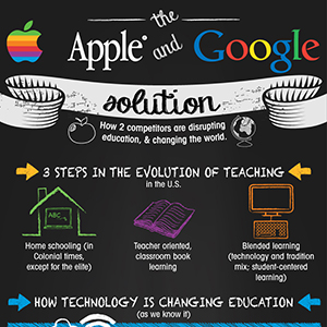 Google-Apple-Education