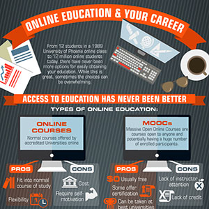 Online-Ed-and-Your-CareerThumb